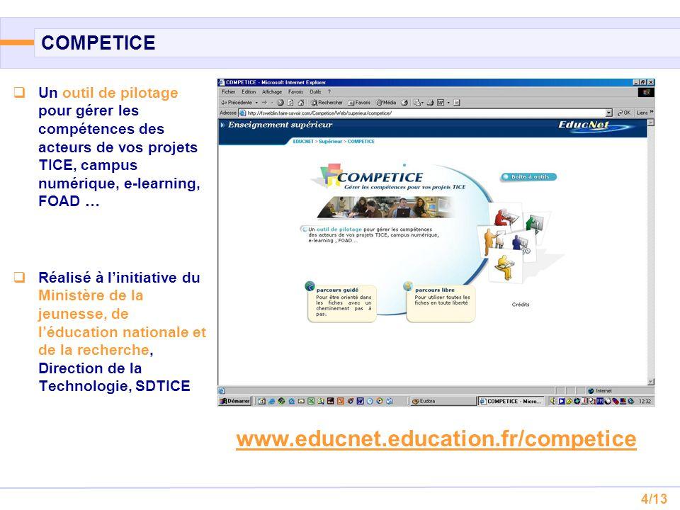 4/13 COMPETICE  Un outil de pilotage pour gérer les compétences des acteurs de vos projets TICE, campus numérique, e-learning, FOAD …  Réalisé à l'i