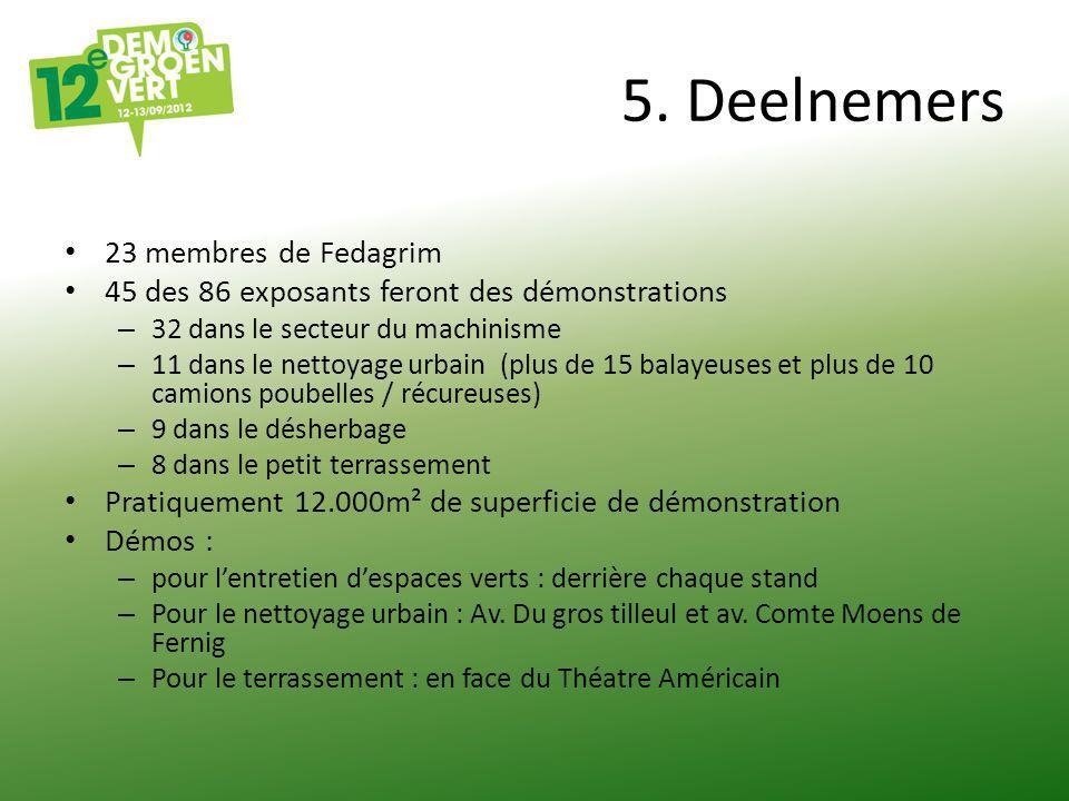 5. Deelnemers 23 membres de Fedagrim 45 des 86 exposants feront des démonstrations – 32 dans le secteur du machinisme – 11 dans le nettoyage urbain (p