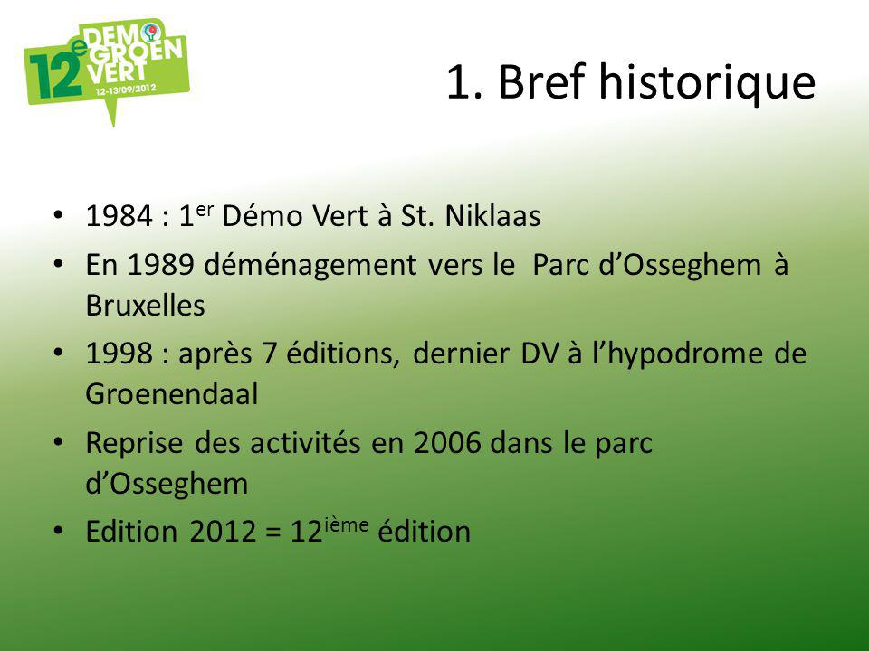 1. Bref historique 1984 : 1 er Démo Vert à St.