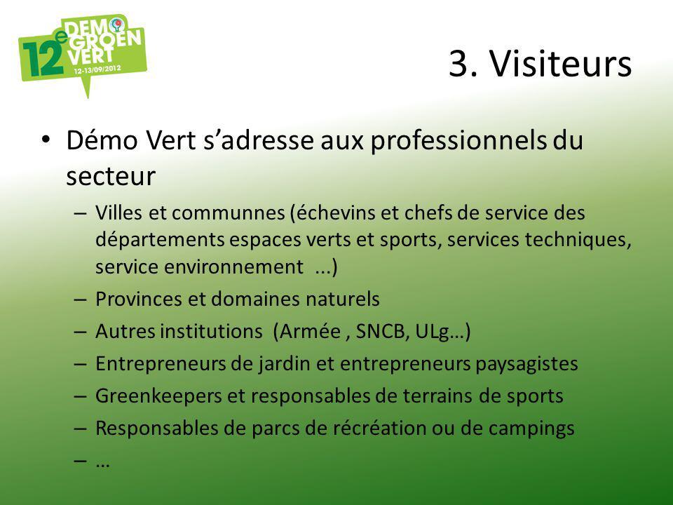 3. Visiteurs Démo Vert s'adresse aux professionnels du secteur – Villes et communnes (échevins et chefs de service des départements espaces verts et s