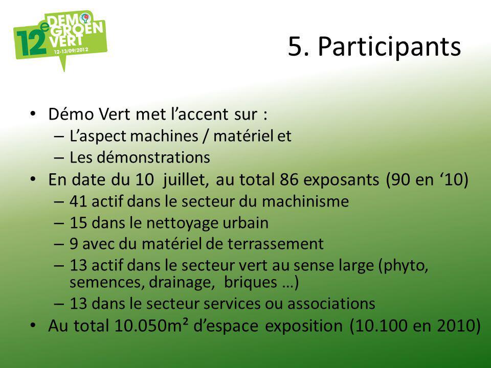 5. Participants Démo Vert met l'accent sur : – L'aspect machines / matériel et – Les démonstrations En date du 10 juillet, au total 86 exposants (90 e