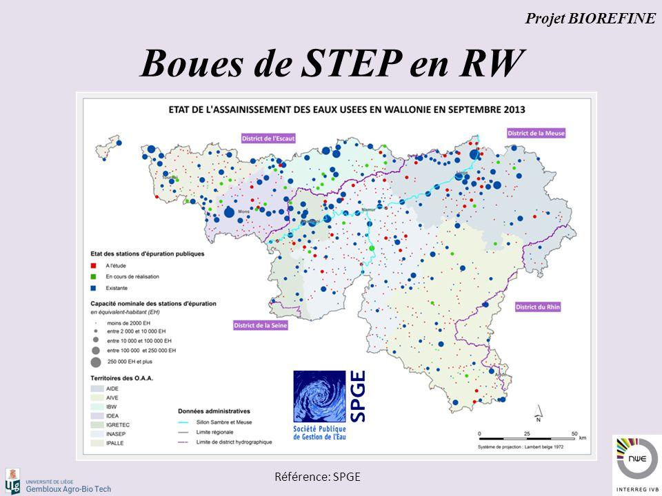 Boues de STEP en RW Projet BIOREFINE Référence: SPGE