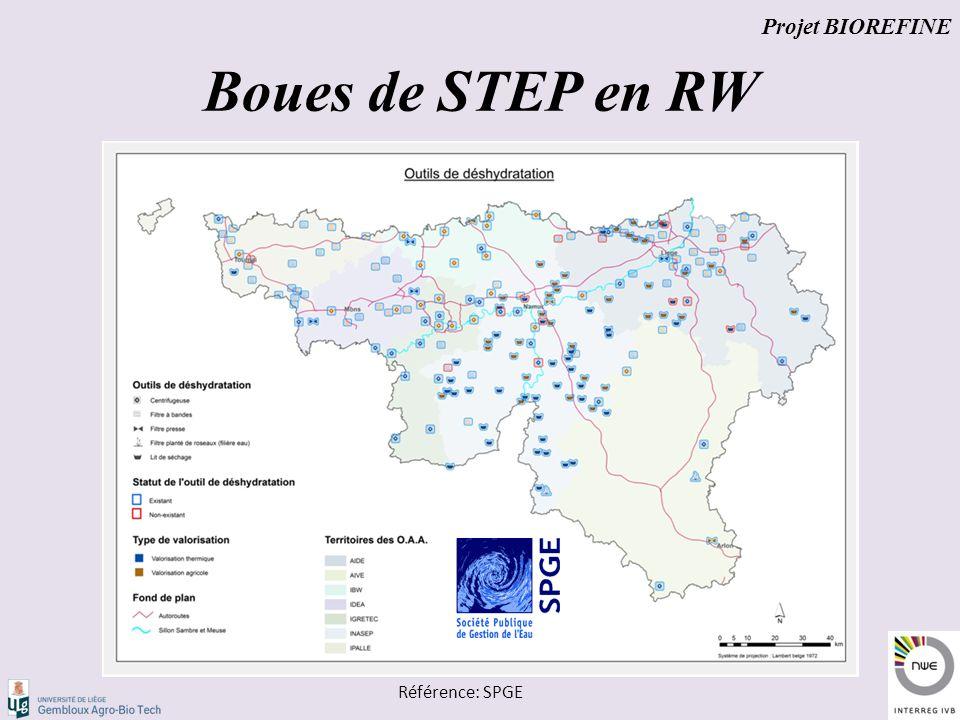 Boues de STEP en RW Référence: SPGE Projet BIOREFINE