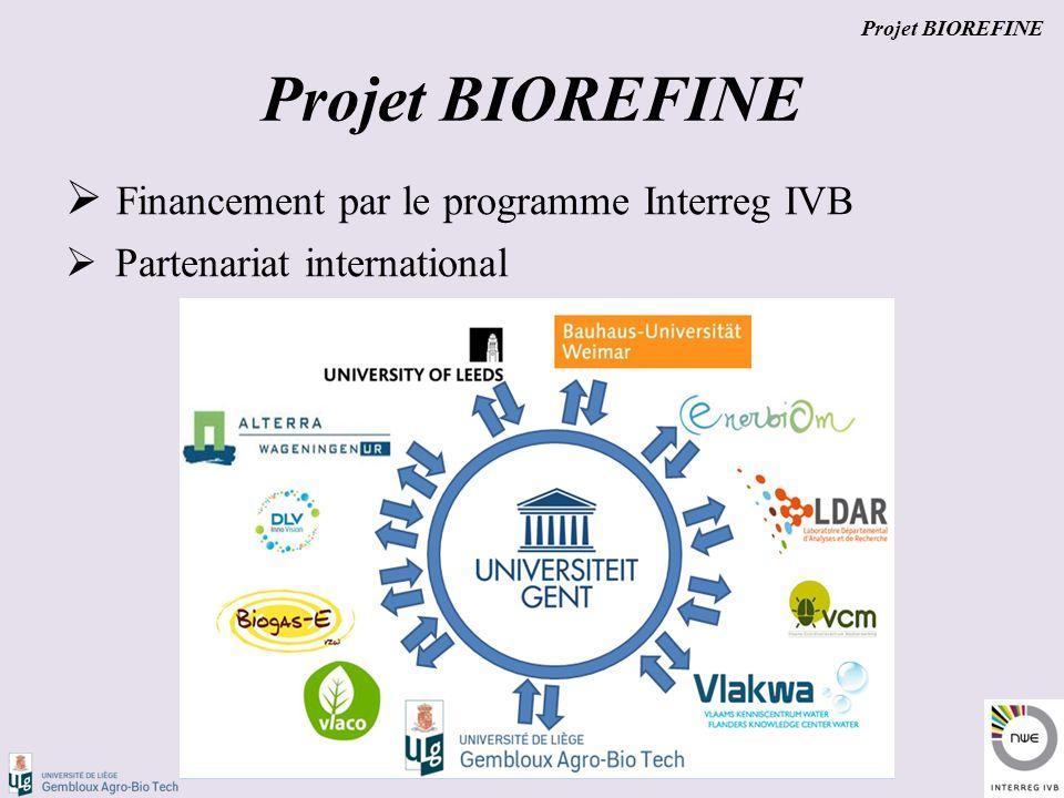 Programme Interreg IVB  Programme européen applicable à la zone ENO  But: améliorer la situation de la zone ENO au niveau économique, environnemental, social et territorial Projet BIOREFINE