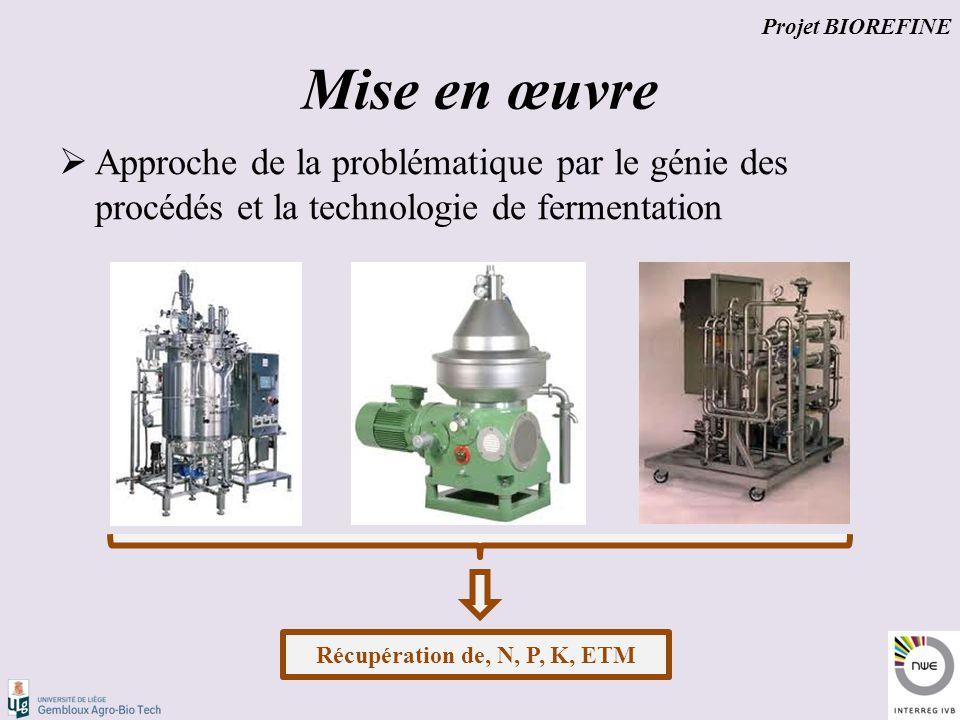 Mise en œuvre Projet BIOREFINE  Approche de la problématique par le génie des procédés et la technologie de fermentation Récupération de, N, P, K, ETM