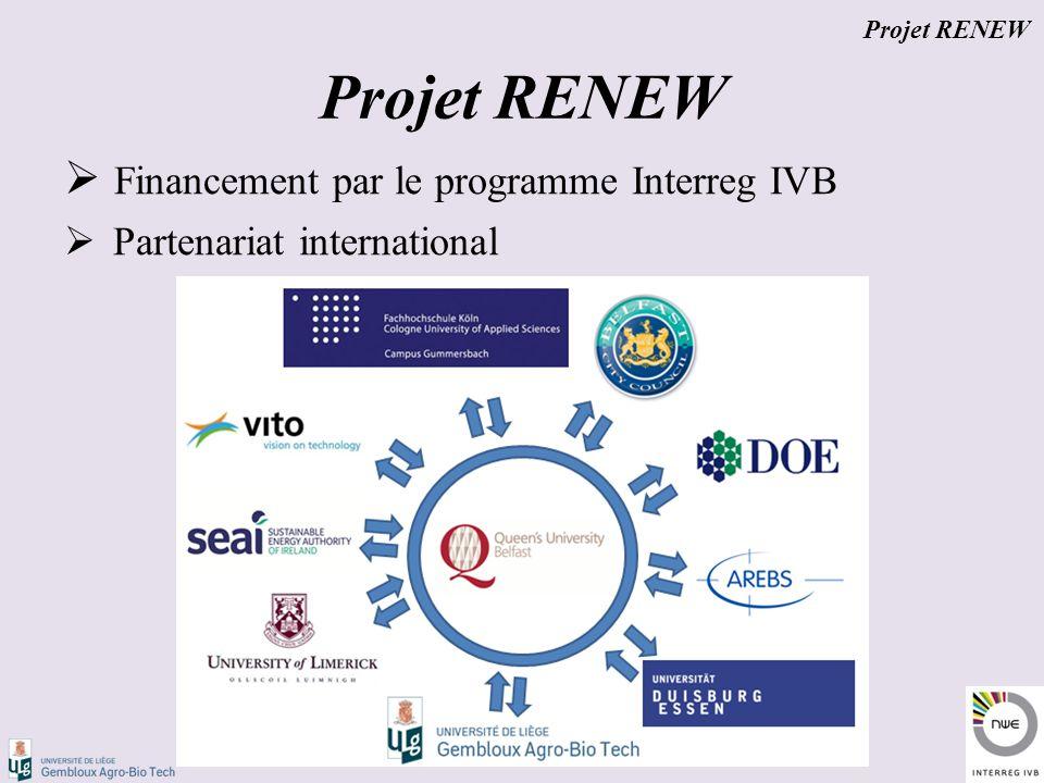 Projet RENEW  Financement par le programme Interreg IVB  Partenariat international Projet RENEW