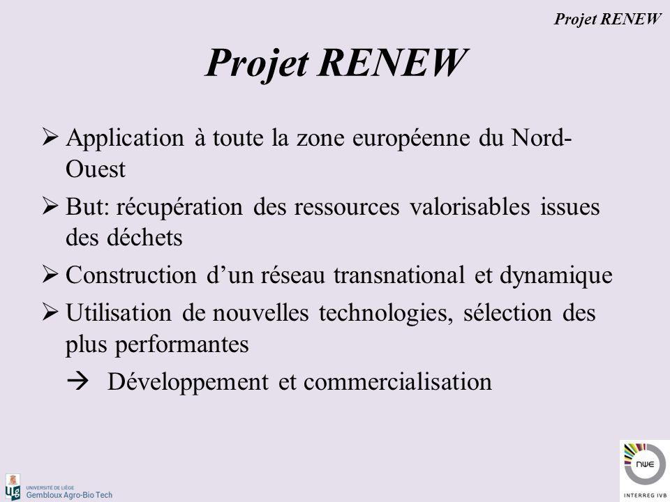  Application à toute la zone européenne du Nord- Ouest  But: récupération des ressources valorisables issues des déchets  Construction d'un réseau