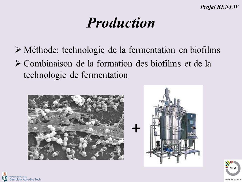 Production  Méthode: technologie de la fermentation en biofilms  Combinaison de la formation des biofilms et de la technologie de fermentation Projet RENEW +