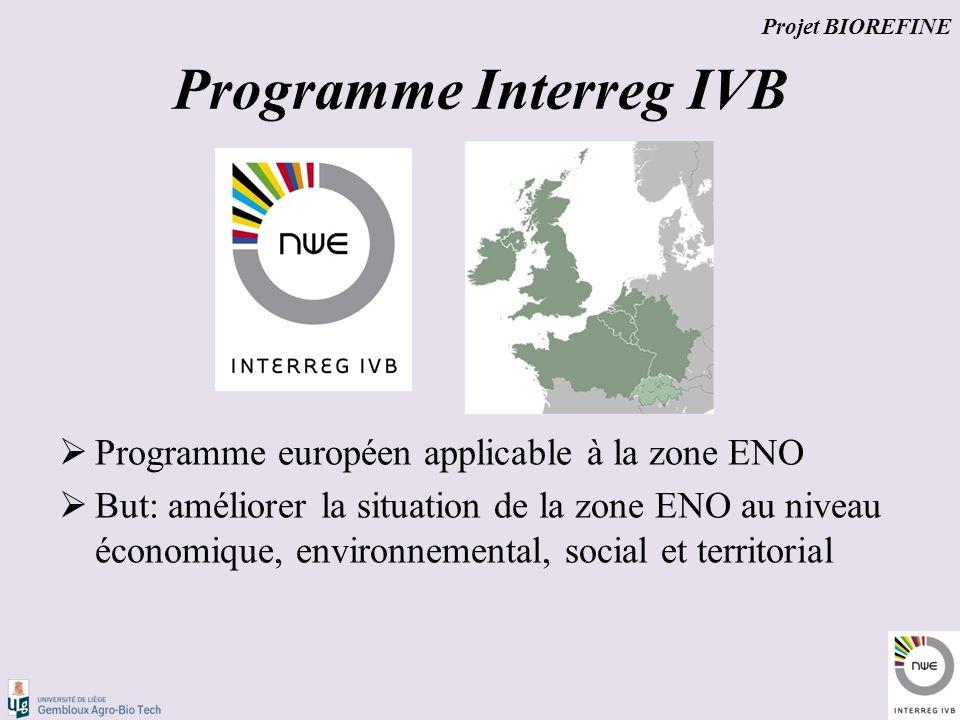 Programme Interreg IVB  Programme européen applicable à la zone ENO  But: améliorer la situation de la zone ENO au niveau économique, environnementa