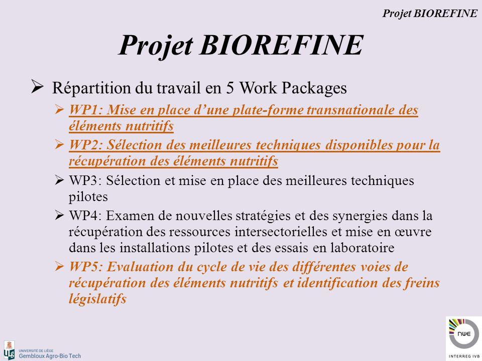  Répartition du travail en 5 Work Packages  WP1: Mise en place d'une plate-forme transnationale des éléments nutritifs  WP2: Sélection des meilleur