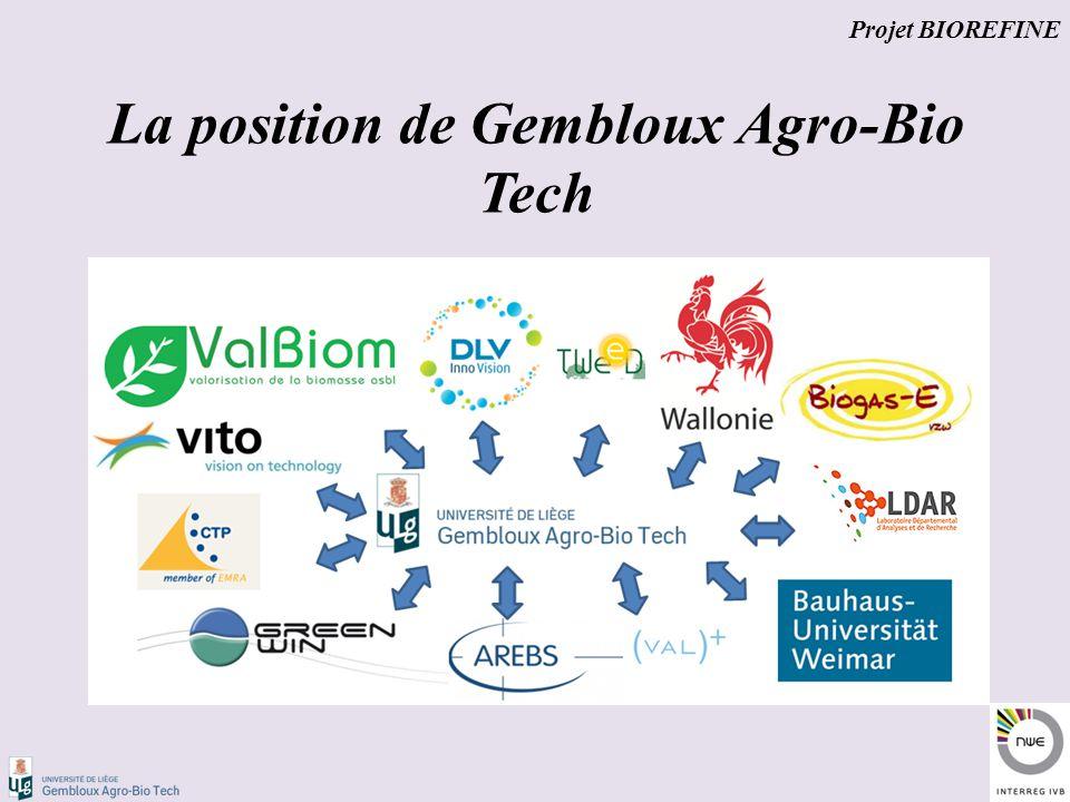 La position de Gembloux Agro-Bio Tech Projet BIOREFINE
