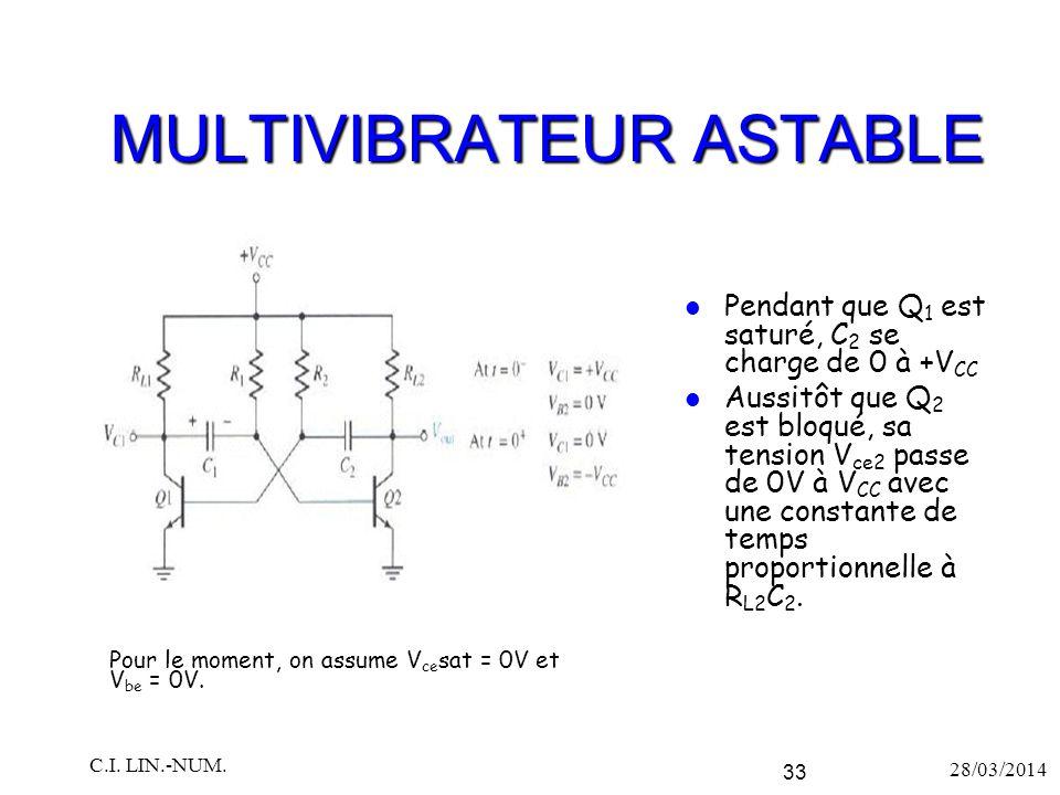 MULTIVIBRATEUR ASTABLE Pendant que Q 1 est saturé, C 2 se charge de 0 à +V CC Aussitôt que Q 2 est bloqué, sa tension V ce2 passe de 0V à V CC avec un