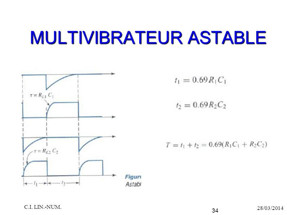 MULTIVIBRATEUR ASTABLE 28/03/2014 C.I. LIN.-NUM. 34