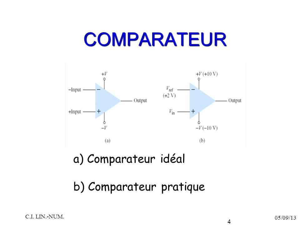 COMPARATEUR a) Comparateur idéal b) Comparateur pratique 05/09/13 C.I. LIN.-NUM. 4
