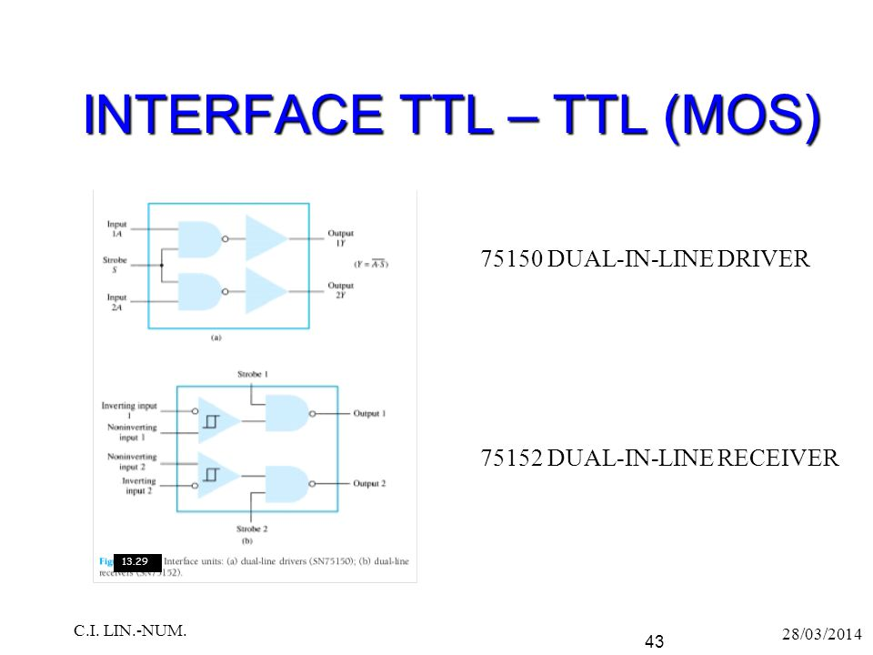 INTERFACE TTL – TTL (MOS) 28/03/2014 C.I. LIN.-NUM. 43 75150 DUAL-IN-LINE DRIVER 75152 DUAL-IN-LINE RECEIVER 13.29