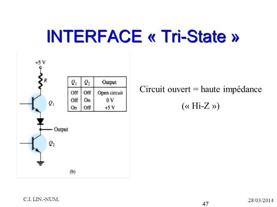 INTERFACE « Tri-State » 28/03/2014 C.I. LIN.-NUM. 47 Circuit ouvert = haute impédance (« Hi-Z »)