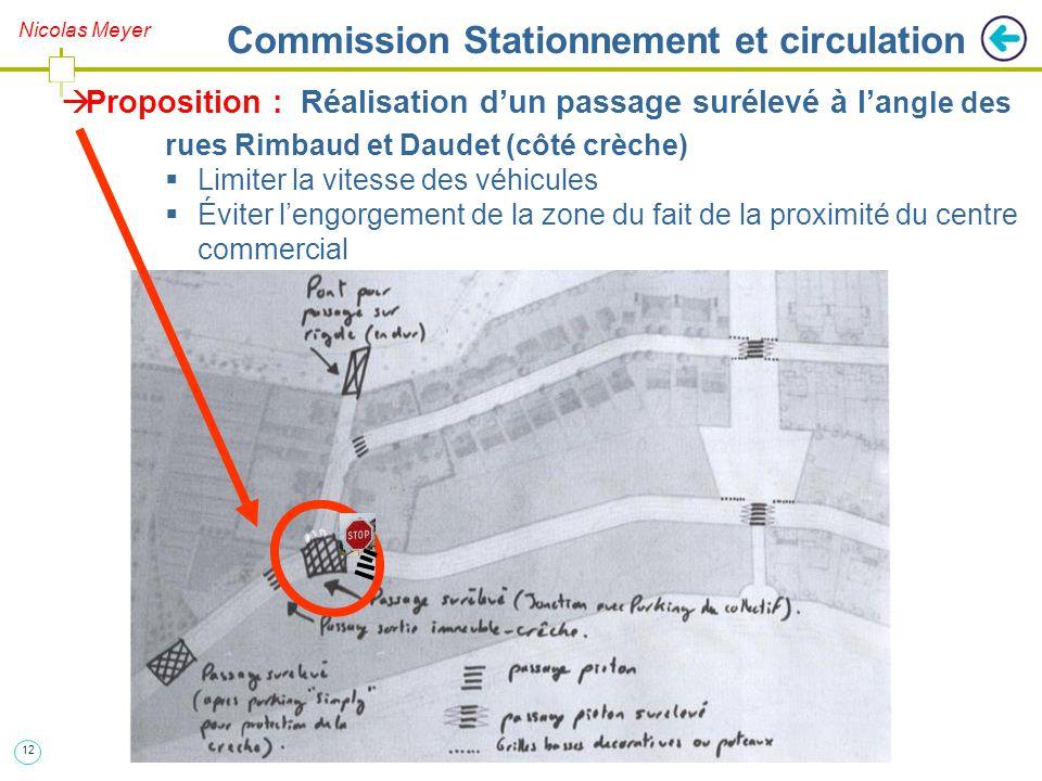 12 Nicolas Meyer Commission Stationnement et circulation  Proposition : Réalisation d'un passage surélevé à l'a ngle des rues Rimbaud et Daudet (côté