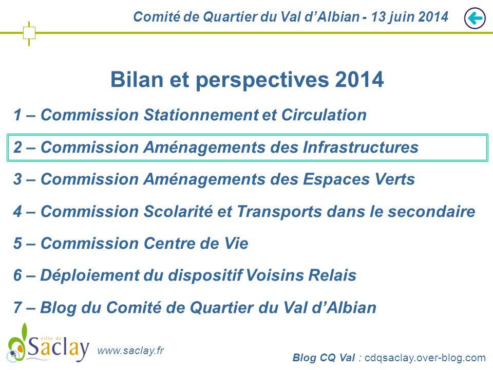 14 http://cdqsaclay.over-blog.com Comité de Quartier du Val d'Albian - 13 juin 2014 Bilan et perspectives 2014 1 – Commission Stationnement et Circula