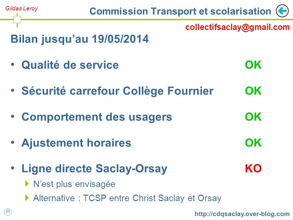 23 http://cdqsaclay.over-blog.com Commission Transport et scolarisation collectifsaclay@gmail.com Bilan jusqu'au 19/05/2014 Qualité de serviceOK Sécur