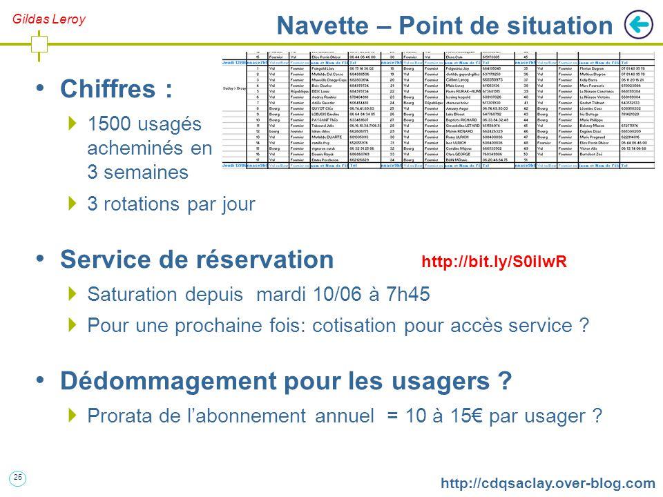 25 http://cdqsaclay.over-blog.com Navette – Point de situation Chiffres :  1500 usagés acheminés en 3 semaines  3 rotations par jour Service de réservation  Saturation depuis mardi 10/06 à 7h45  Pour une prochaine fois: cotisation pour accès service .