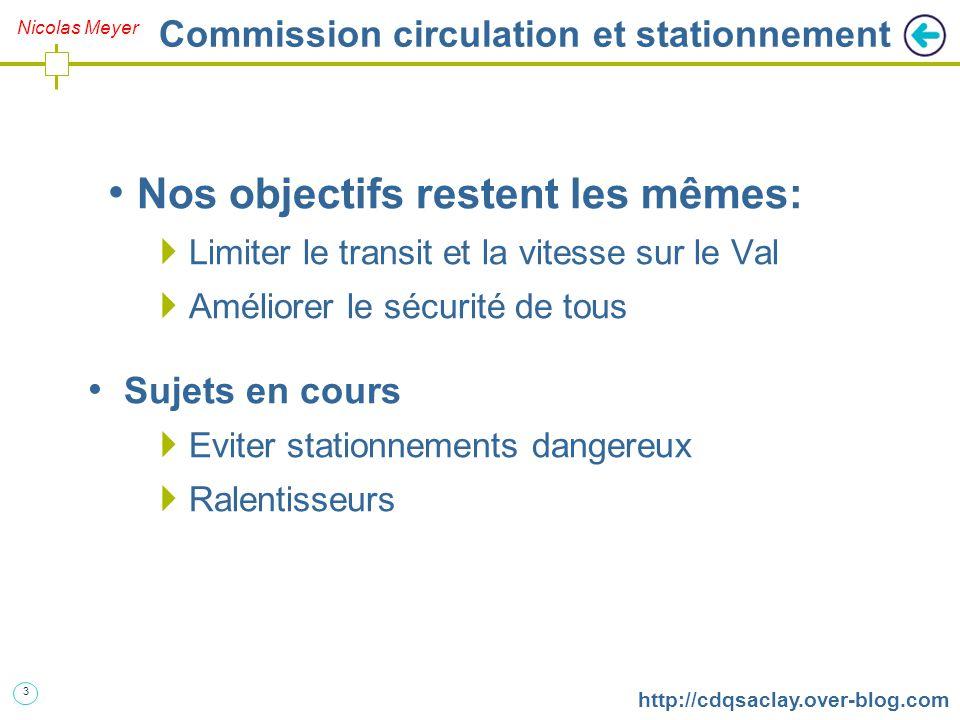 3 http://cdqsaclay.over-blog.com Nos objectifs restent les mêmes:  Limiter le transit et la vitesse sur le Val  Améliorer le sécurité de tous Sujets en cours  Eviter stationnements dangereux  Ralentisseurs Nicolas Meyer Commission circulation et stationnement
