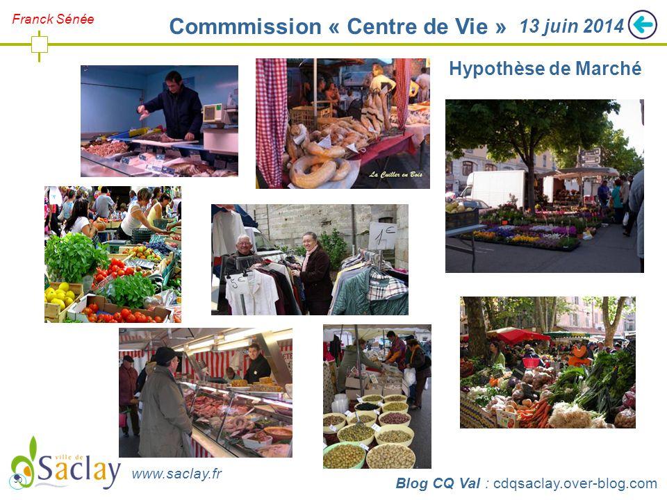 30 http://cdqsaclay.over-blog.com Franck Sénée 13 juin 2014 Blog CQ Val : cdqsaclay.over-blog.com www.saclay.fr Commmission « Centre de Vie » Hypothèse de Marché