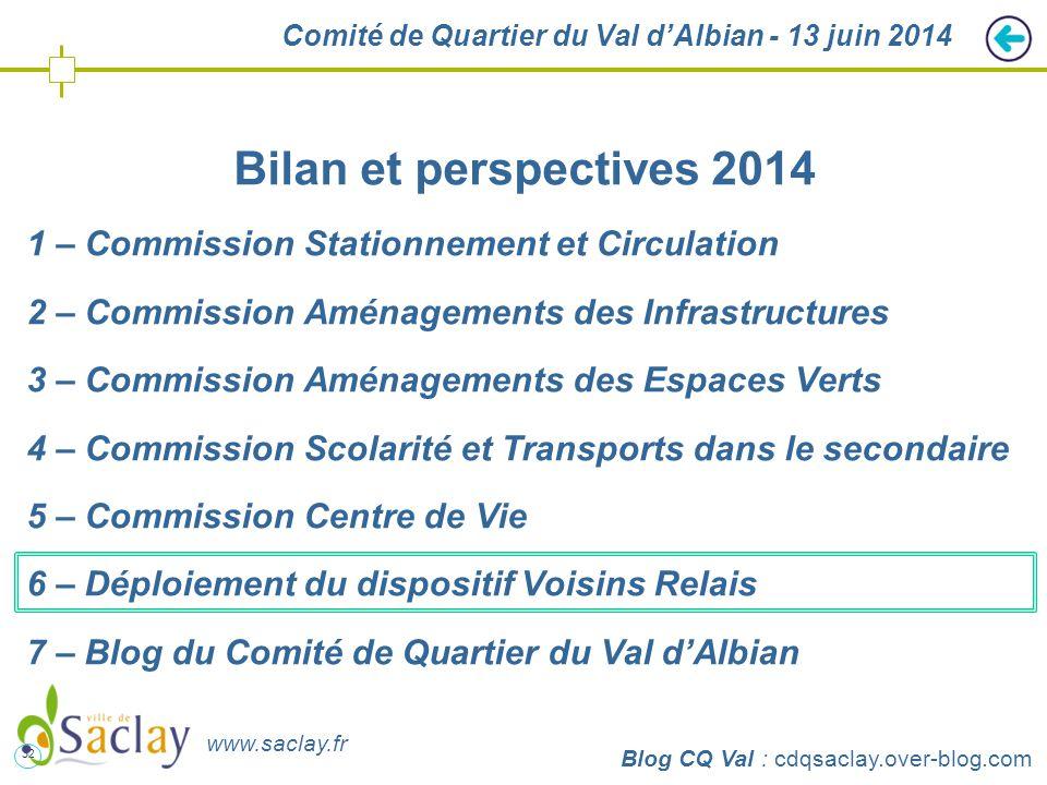 32 http://cdqsaclay.over-blog.com Comité de Quartier du Val d'Albian - 13 juin 2014 Bilan et perspectives 2014 1 – Commission Stationnement et Circula
