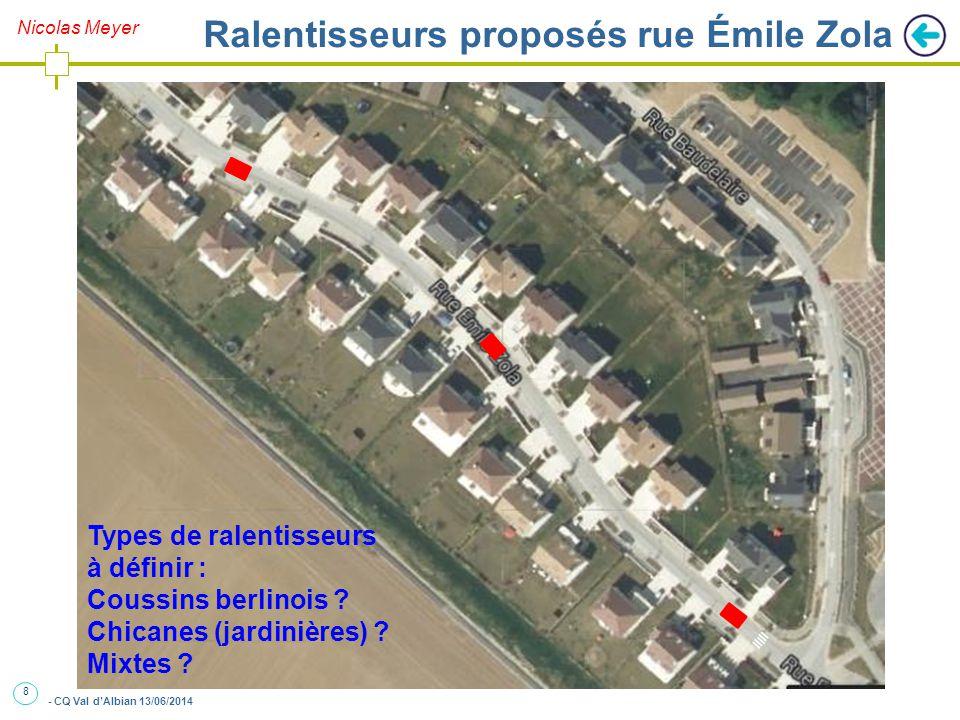 8 - CQ Val d'Albian 13/06/2014 Nicolas Meyer Ralentisseurs proposés rue Émile Zola Types de ralentisseurs à définir : Coussins berlinois ? Chicanes (j