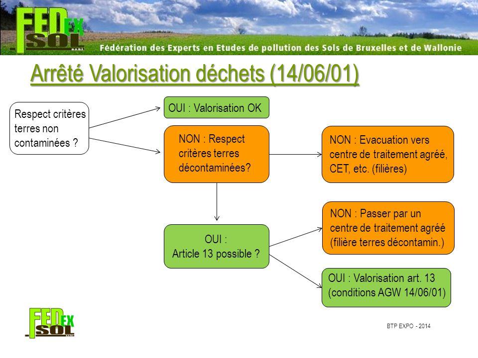 BTP EXPO - 2014 Arrêté Valorisation déchets (14/06/01) Respect critères terres non contaminées .