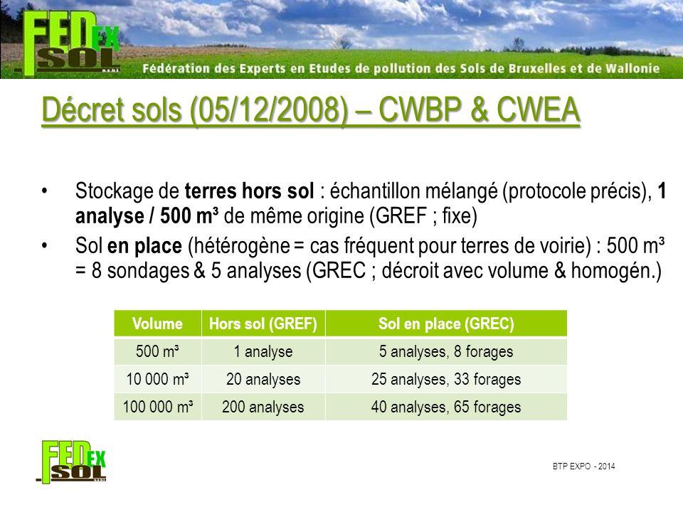 BTP EXPO - 2014 Décret sols (05/12/2008) – CWBP & CWEA Stockage de terres hors sol : échantillon mélangé (protocole précis), 1 analyse / 500 m³ de même origine (GREF ; fixe) Sol en place (hétérogène = cas fréquent pour terres de voirie) : 500 m³ = 8 sondages & 5 analyses (GREC ; décroit avec volume & homogén.) VolumeHors sol (GREF)Sol en place (GREC) 500 m³1 analyse5 analyses, 8 forages 10 000 m³20 analyses25 analyses, 33 forages 100 000 m³200 analyses40 analyses, 65 forages