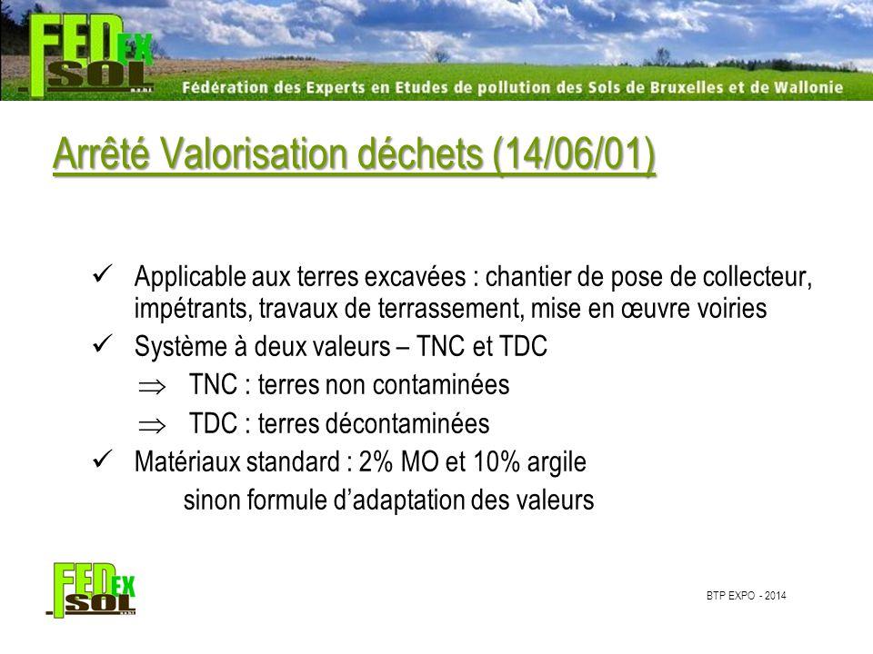 BTP EXPO - 2014 Arrêté Valorisation déchets (14/06/01) Applicable aux terres excavées : chantier de pose de collecteur, impétrants, travaux de terrassement, mise en œuvre voiries Système à deux valeurs – TNC et TDC  TNC : terres non contaminées  TDC : terres décontaminées Matériaux standard : 2% MO et 10% argile sinon formule d'adaptation des valeurs