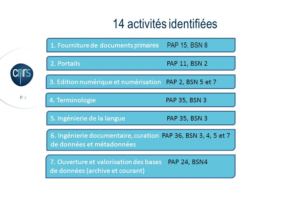 P. 4 14 activités identifiées 1. Fourniture de documents primaires PAP 15, BSN 8 2.
