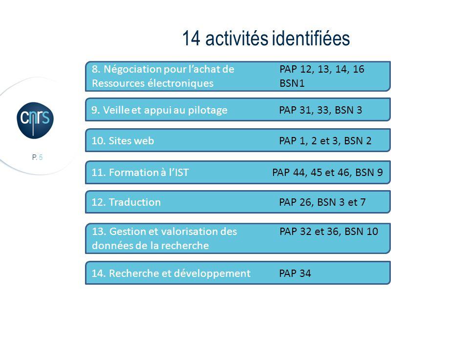 P. 5 14 activités identifiées 11. Formation à l'IST PAP 44, 45 et 46, BSN 9 8.