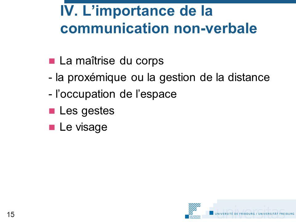 IV. L'importance de la communication non-verbale La maîtrise du corps - la proxémique ou la gestion de la distance - l'occupation de l'espace Les gest