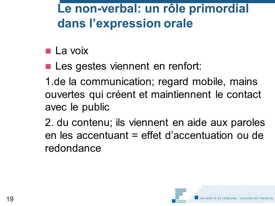 Le non-verbal: un rôle primordial dans l'expression orale La voix Les gestes viennent en renfort: 1.de la communication; regard mobile, mains ouvertes