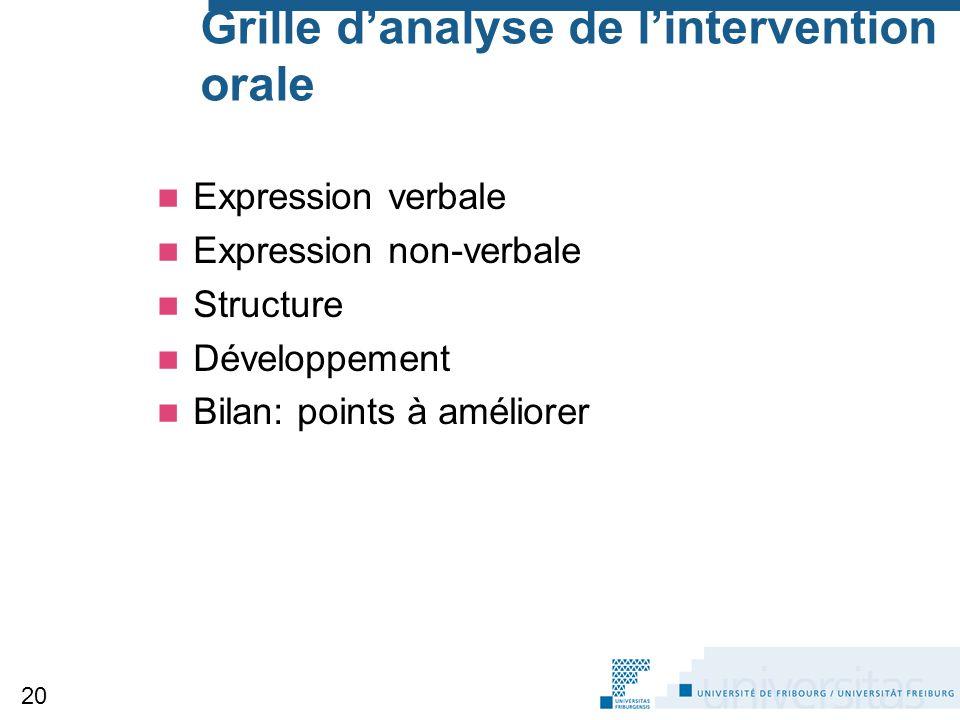 Grille d'analyse de l'intervention orale Expression verbale Expression non-verbale Structure Développement Bilan: points à améliorer 20