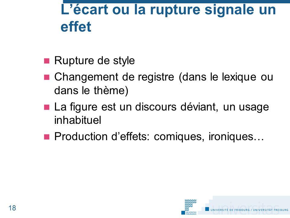 L'écart ou la rupture signale un effet Rupture de style Changement de registre (dans le lexique ou dans le thème) La figure est un discours déviant, u