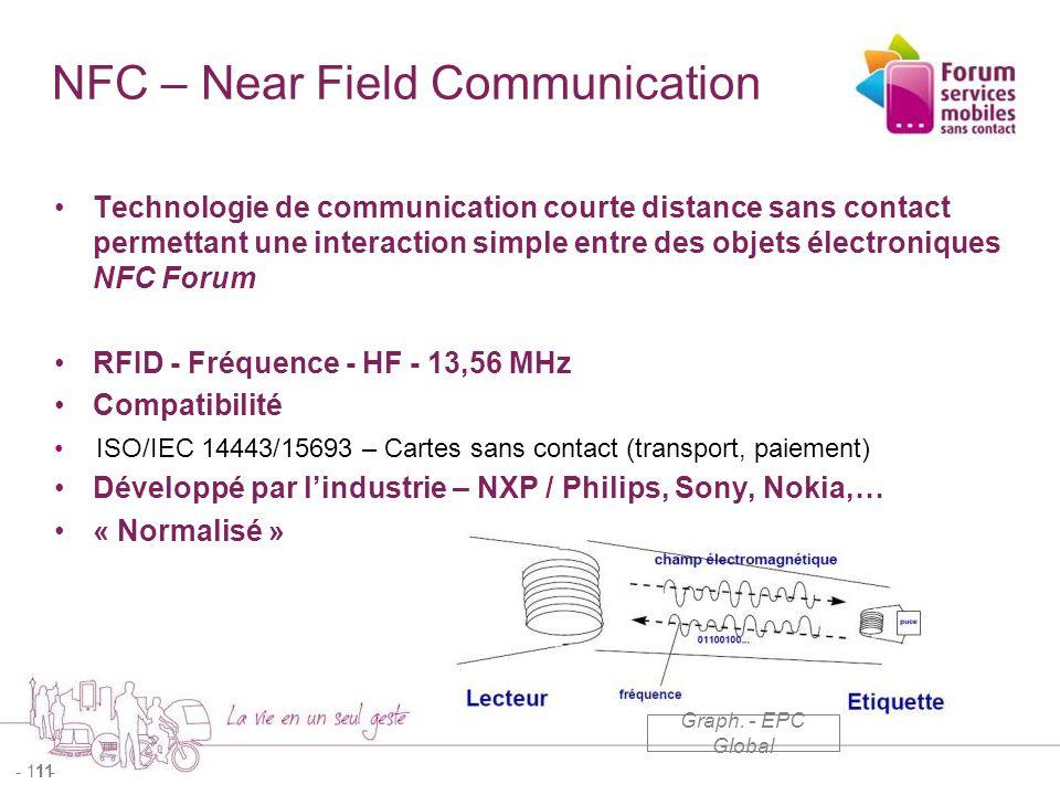 Convergence des applications - 12 - Un mobile NFC peut remplacer un grand nombre d'objets courants Etape 1 Les objets du quotidien Etape 2 Cartes sans contact multi services Etape 3 Mobile NFC Graph.
