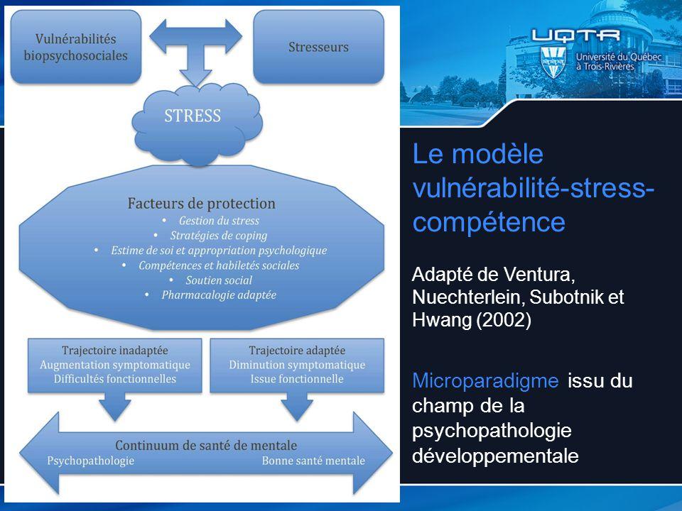 Le modèle vulnérabilité-stress- compétence Adapté de Ventura, Nuechterlein, Subotnik et Hwang (2002) Microparadigme issu du champ de la psychopathologie développementale