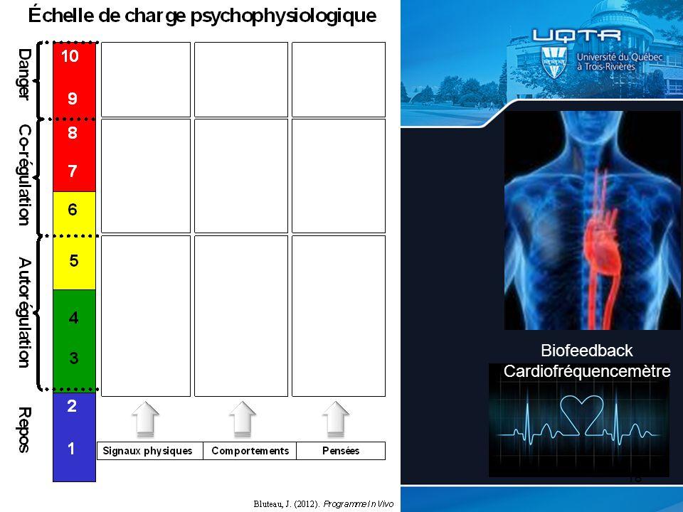 18 Biofeedback Cardiofréquencemètre