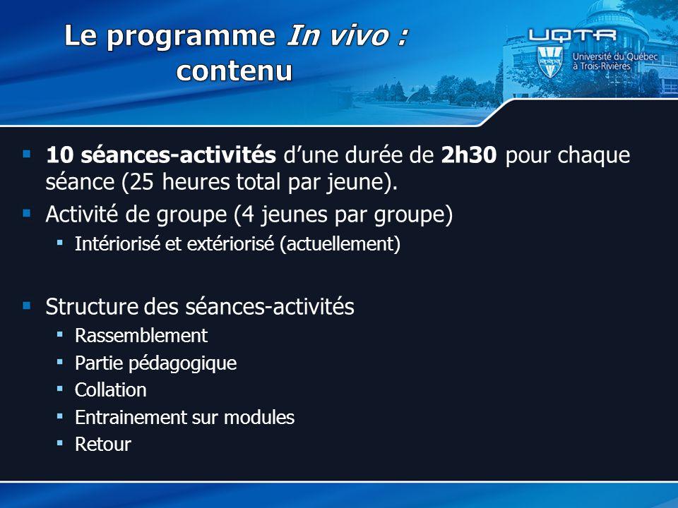 10 séances-activités d'une durée de 2h30 pour chaque séance (25 heures total par jeune).
