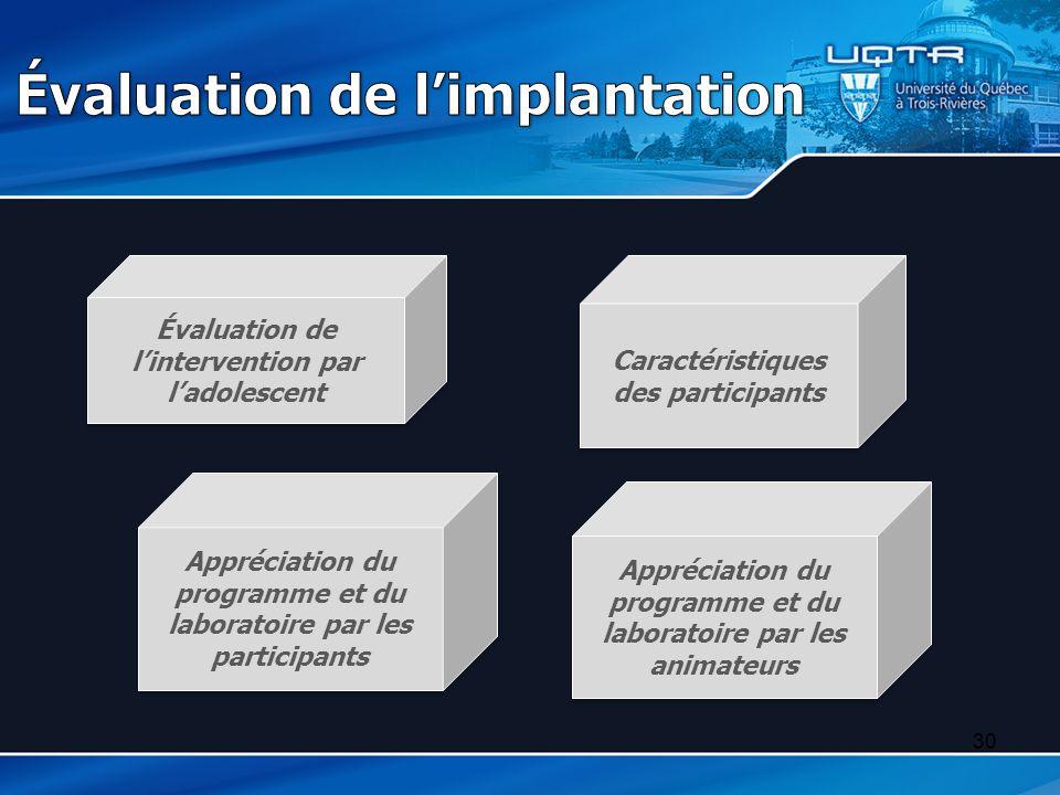 30 Évaluation de l'intervention par l'adolescent Caractéristiques des participants Appréciation du programme et du laboratoire par les participants Ap