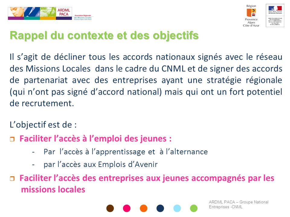 Rappel du contexte et des objectifs Il s'agit de décliner tous les accords nationaux signés avec le réseau des Missions Locales dans le cadre du CNML et de signer des accords de partenariat avec des entreprises ayant une stratégie régionale (qui n'ont pas signé d'accord national) mais qui ont un fort potentiel de recrutement.