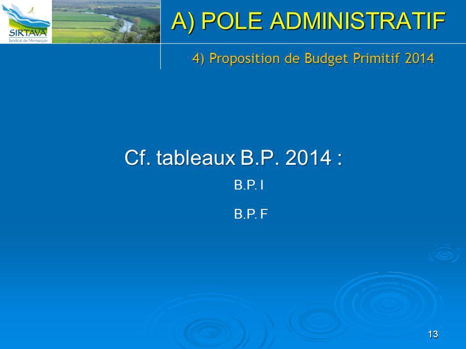 13 A) POLE ADMINISTRATIF Cf. tableaux B.P. 2014 : 4) Proposition de Budget Primitif 2014 B.P. I B.P. F