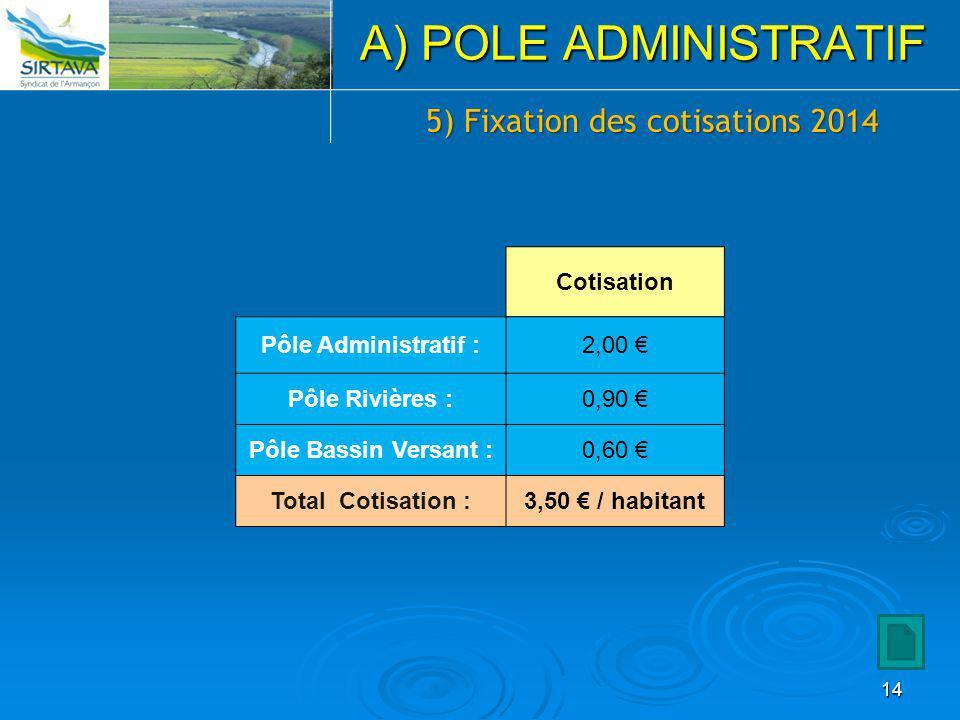14 A) POLE ADMINISTRATIF 5) Fixation des cotisations 2014 Cotisation Pôle Administratif : 2,00 € Pôle Rivières : 0,90 € Pôle Bassin Versant : 0,60 € T
