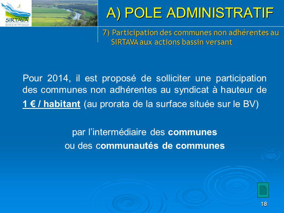Pour 2014, il est proposé de solliciter une participation des communes non adhérentes au syndicat à hauteur de 1 € / habitant (au prorata de la surfac