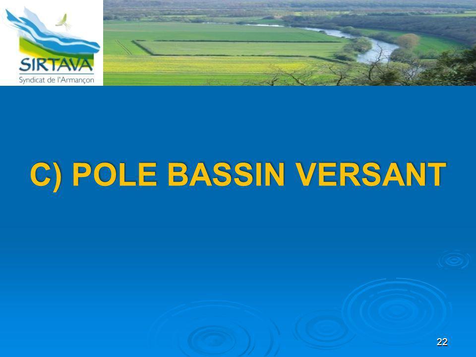 22 C) POLE BASSIN VERSANT