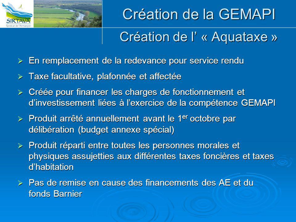 Création de l' « Aquataxe »  En remplacement de la redevance pour service rendu  Taxe facultative, plafonnée et affectée  Créée pour financer les c
