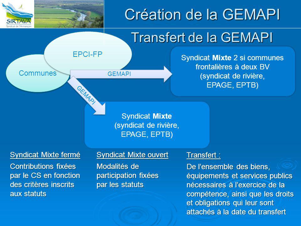 Transfert de la GEMAPI Communes EPCI-FP Syndicat Mixte 2 si communes frontalières à deux BV (syndicat de rivière, EPAGE, EPTB) Syndicat Mixte (syndica