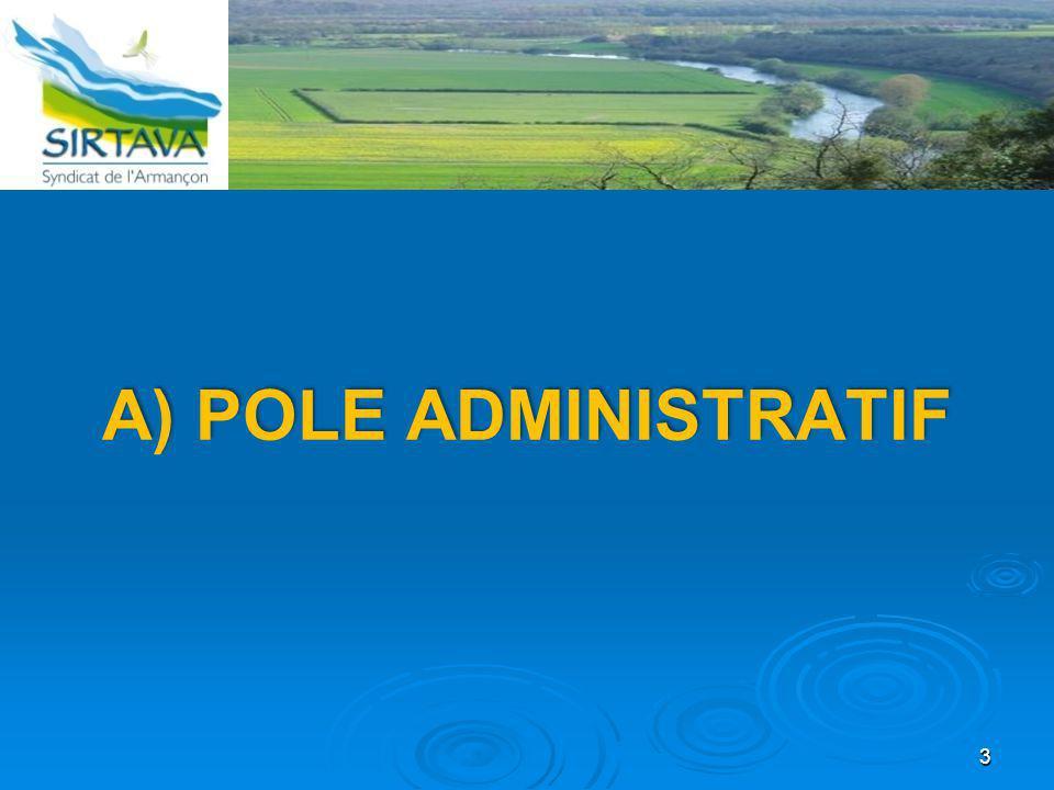 14 A) POLE ADMINISTRATIF 5) Fixation des cotisations 2014 Cotisation Pôle Administratif : 2,00 € Pôle Rivières : 0,90 € Pôle Bassin Versant : 0,60 € Total Cotisation : 3,50 € / habitant
